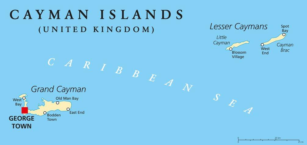 les îles caïmans