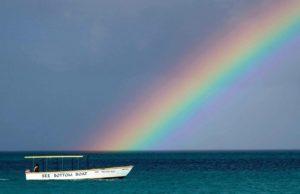 Meilleur moment pour aller en Jamaïque